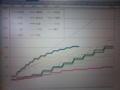 @nishiteu7502 このグラフを見ると…うん、北総高過ぎ!京王安過ぎ!