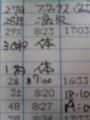 とあるスタッフのタイムカード、漢字知らないのかい