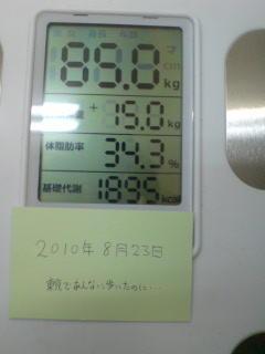 黒の奇跡ダイエット測定結果…土日に東京出張で歩き回ったのに体重増