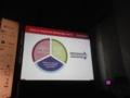 あ!統合型マーケティングの部屋だった。#adtechtokyo 色々なチャネルを