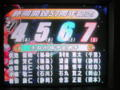 2/4,5,6,7と我が静岡競輪場で静岡記念開催です。SS班たくさん来ます。良