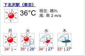 Googleによると、地元駅周辺、ただいま33℃。下北沢は36℃!予想最高気