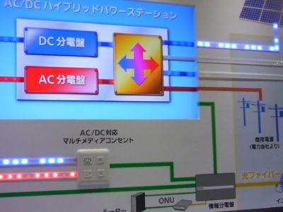Panasonic AC/DCハイブリッド配線システム AC/DC対応マルチメディアコンセン
