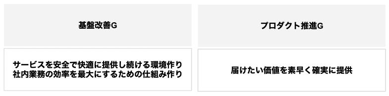 f:id:tyabe:20191225181447p:plain