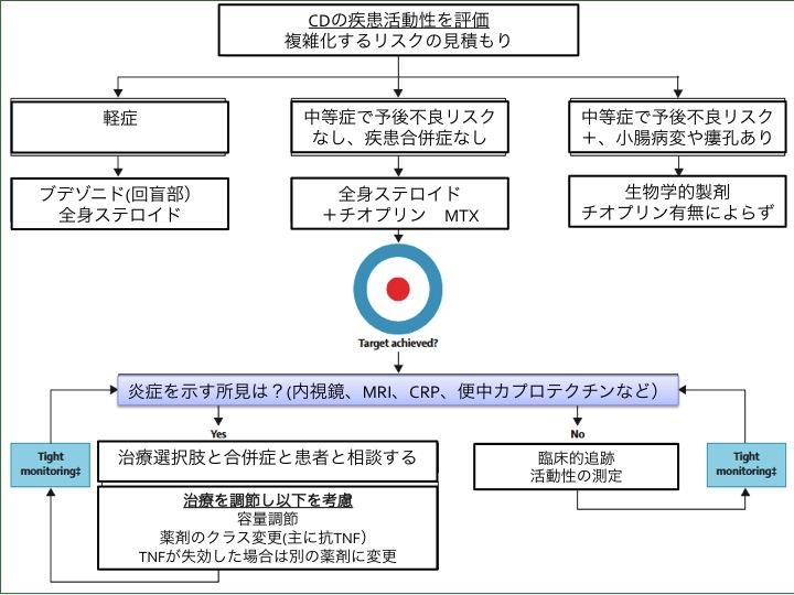 f:id:tyabu7973:20161225212558j:plain