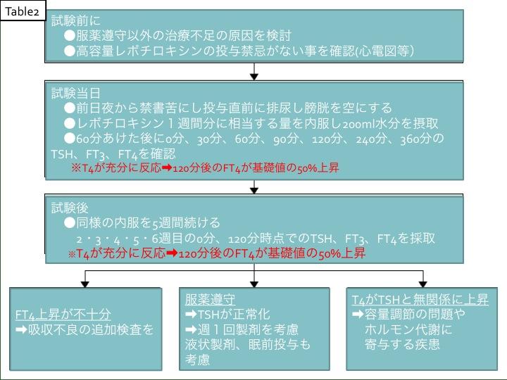f:id:tyabu7973:20170423211636j:plain