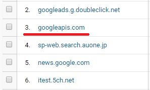 グーグルアナリティクスの集客→リファラルで表示されるGoogle砲の流入元を表すgoogleapis.com