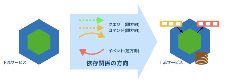 f:id:tyamashi-oss:20190730172312j:image:w600