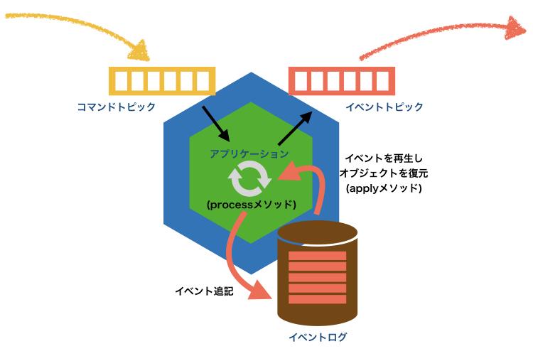 f:id:tyamashi-oss:20191208115954j:image:w650