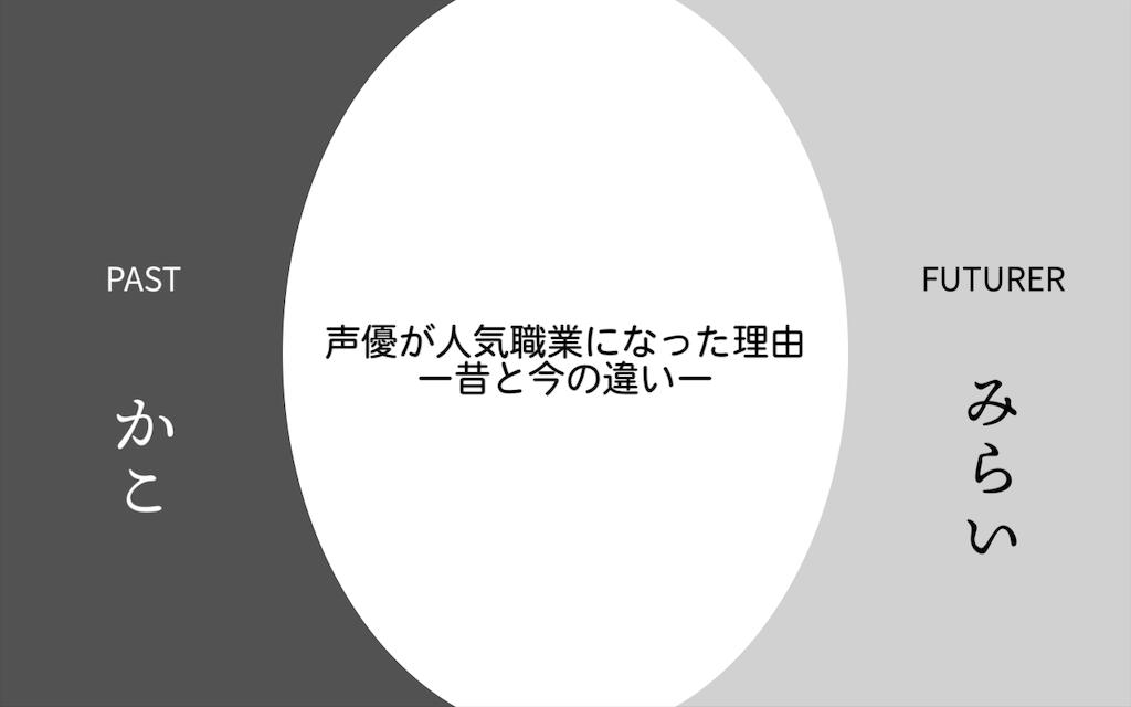 f:id:tyggv6fv6470kj:20190311205609p:image