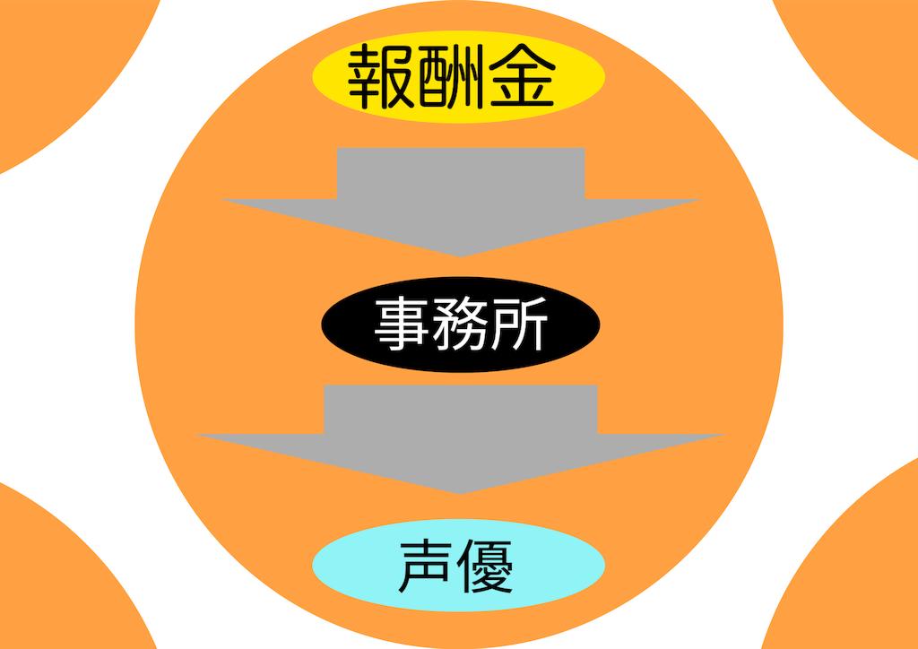 f:id:tyggv6fv6470kj:20190518014357p:image