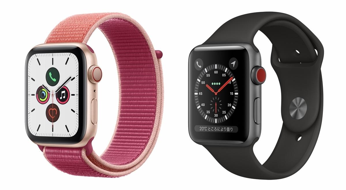 applewatchの商品紹介画像