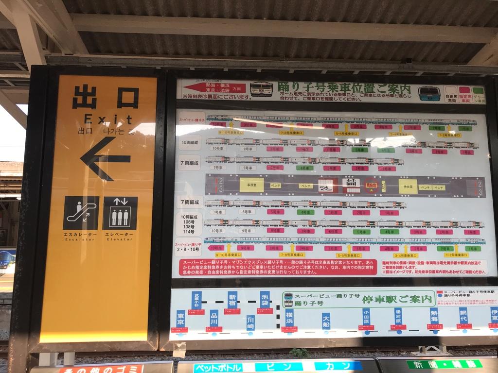 伊東駅3番線に掲示されている踊り子号乗車位置ご案内(2019/8/17)