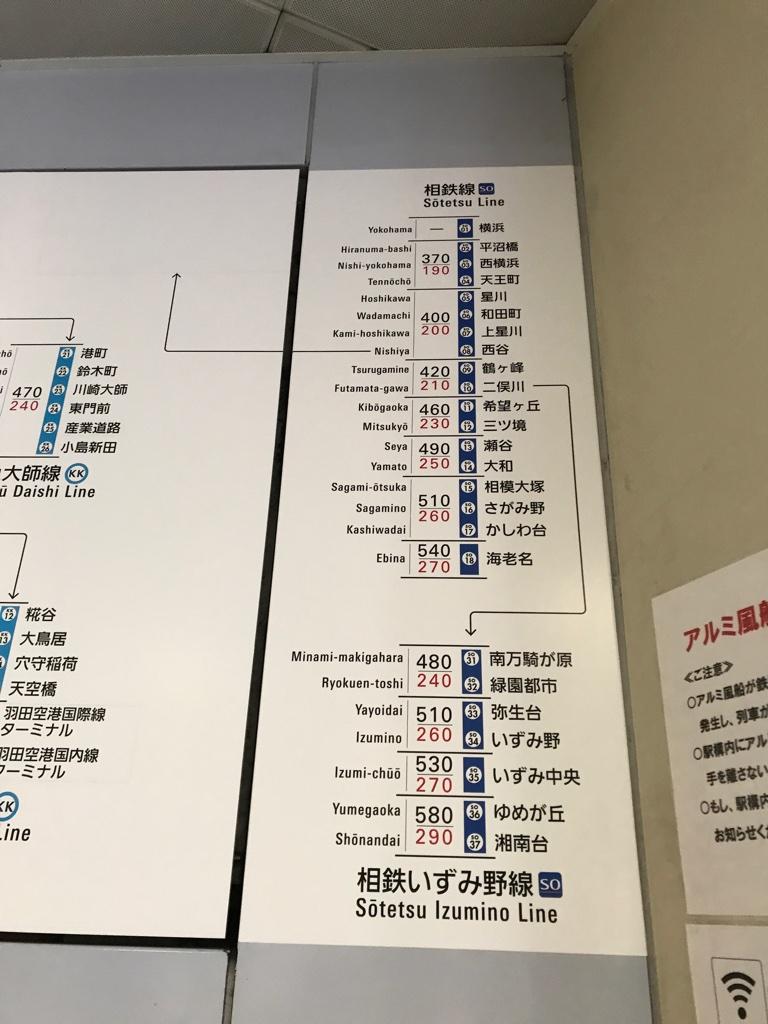 横浜高速鉄道元町・中華街駅の連絡運賃表 西谷駅から伸びる謎の矢印(2019/11/16)