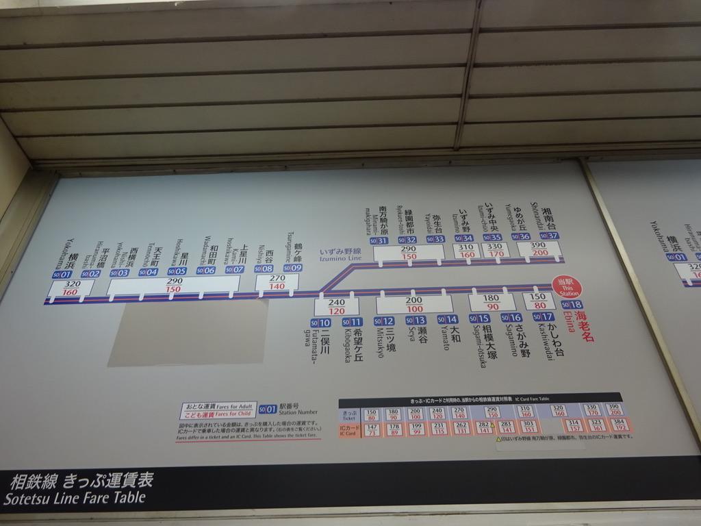 相鉄海老名駅運賃表 剥がすと羽沢横浜国大駅が現れそうなスペース(2019/10/22)