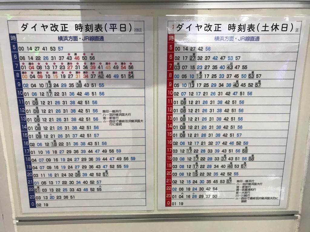 相鉄鶴ヶ峰駅 横浜方面・JR線直通ダイヤ改正時刻表(2019/11/27)