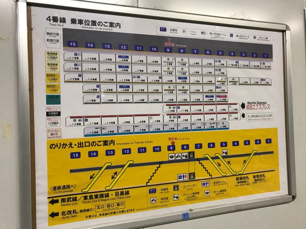 武蔵小杉駅4番線の乗車位置のご案内(2019/11/30)