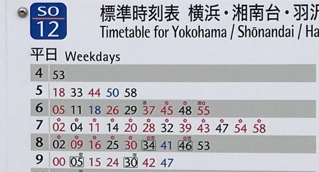 三ツ境駅平日上りラッシュ時の新ダイヤ