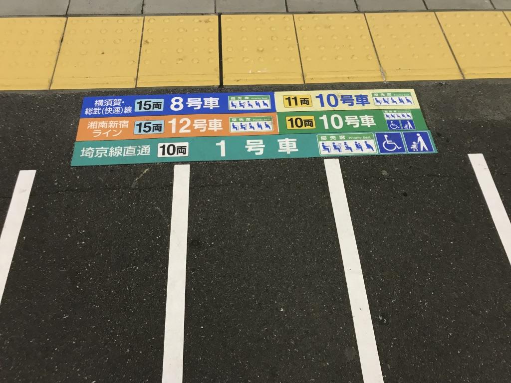 西大井駅上り2番線の乗車位置案内(埼京線1号車)