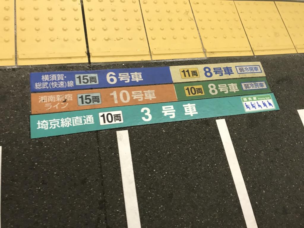 西大井駅上り2番線の乗車位置案内(埼京線3号車)