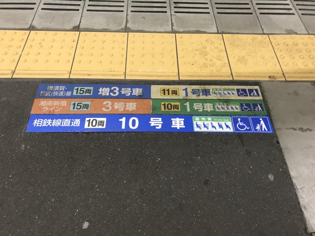 西大井駅下り1番線の乗車位置案内(相鉄線直通10号車)