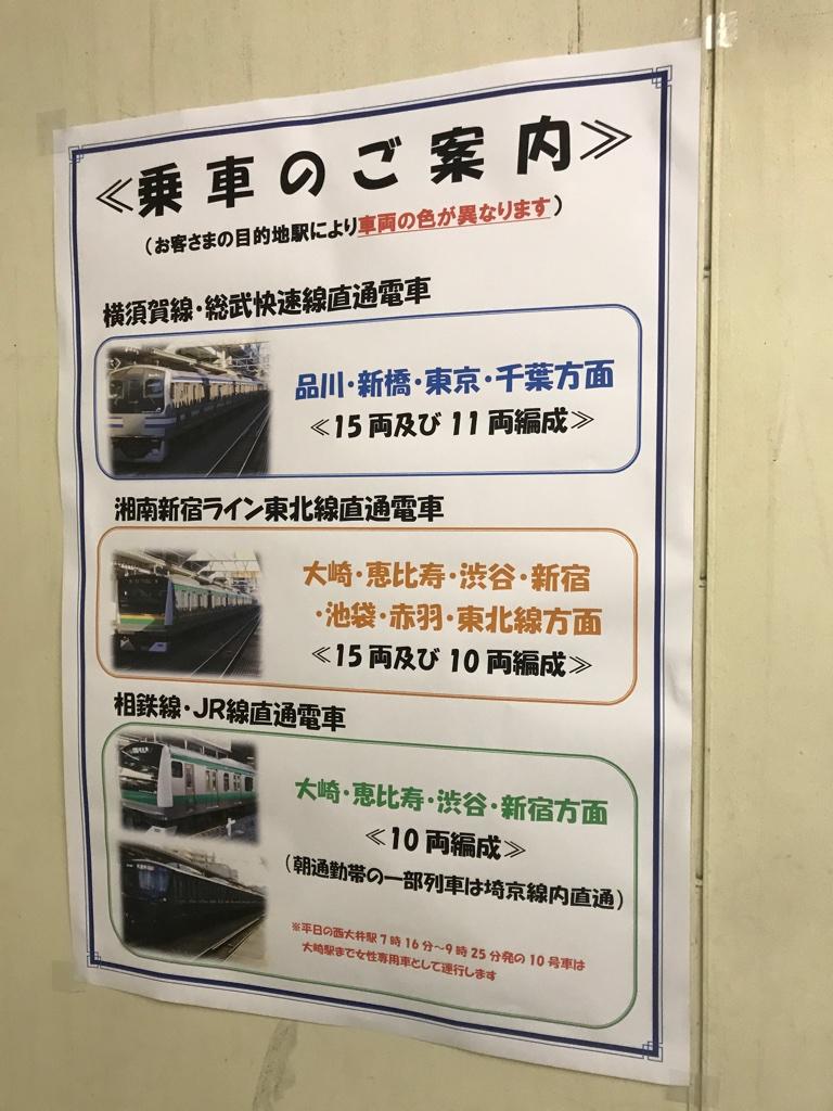 西大井駅上り2番線の<乗車のご案内>