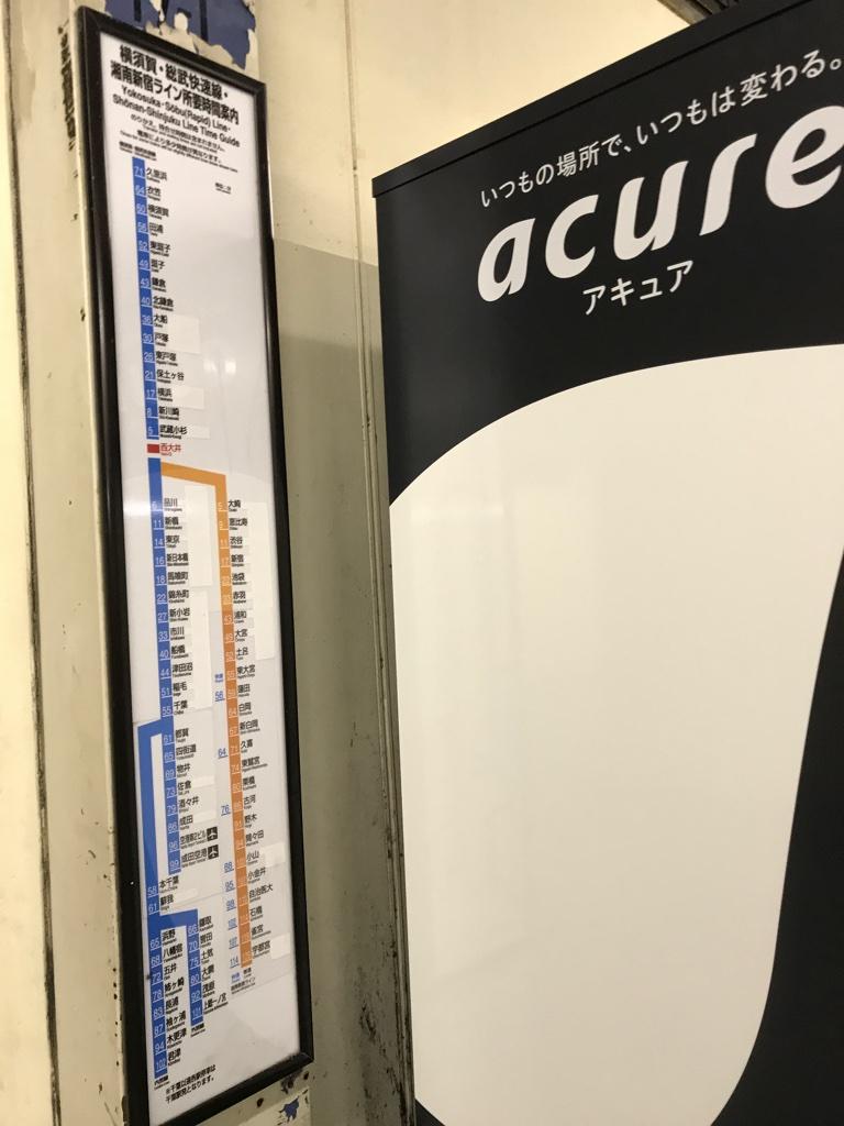 西大井駅に掲示されている所要時間案内(横須賀線・湘南新宿ライン)
