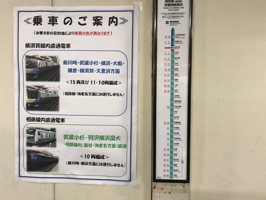 西大井駅に掲示されている所要時間案内(埼京線・相鉄線)