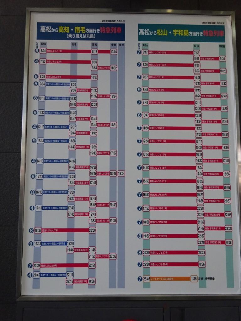JR高松駅に掲示されている高知/松山方面への特急列車時刻表