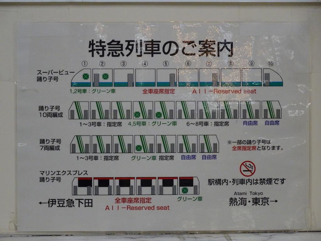 参考:伊豆急下田駅切符販売窓口付近に掲載されていた特急列車のご案内(2020/1/2)