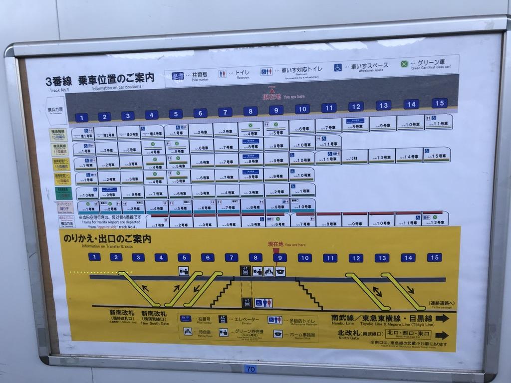 武蔵小杉駅3番線の乗車位置のご案内(2020/1/3) ダイヤ改正後はサフィール踊り子号の乗車位置が現れるものと思われる