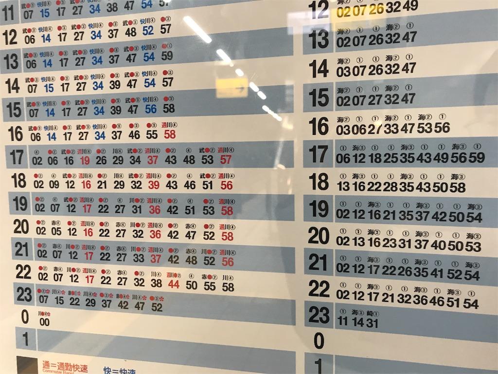ホーム上に掲示されていた埼京線時刻表 始発ホームが17時以降変更となっている