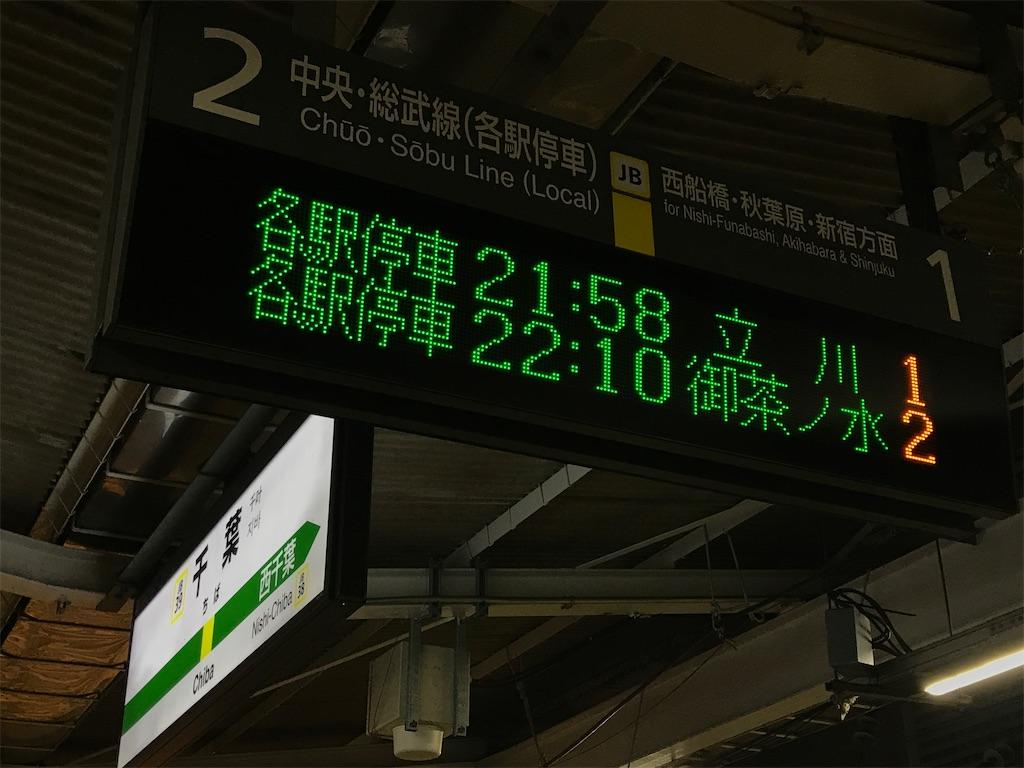 この発車標に「立川」「御茶ノ水」が並ぶのもダイヤ改正前まで(千葉駅1・2番線)