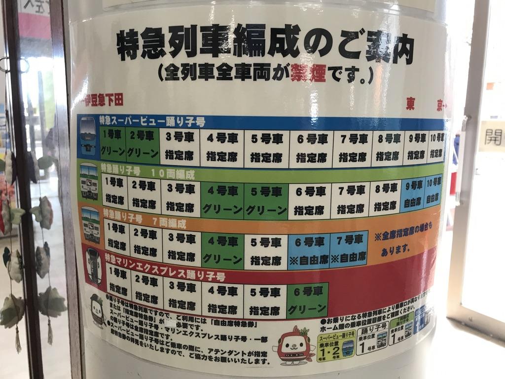 河津駅改札口付近に掲示されている特急列車編成のご案内(2020/2/11)