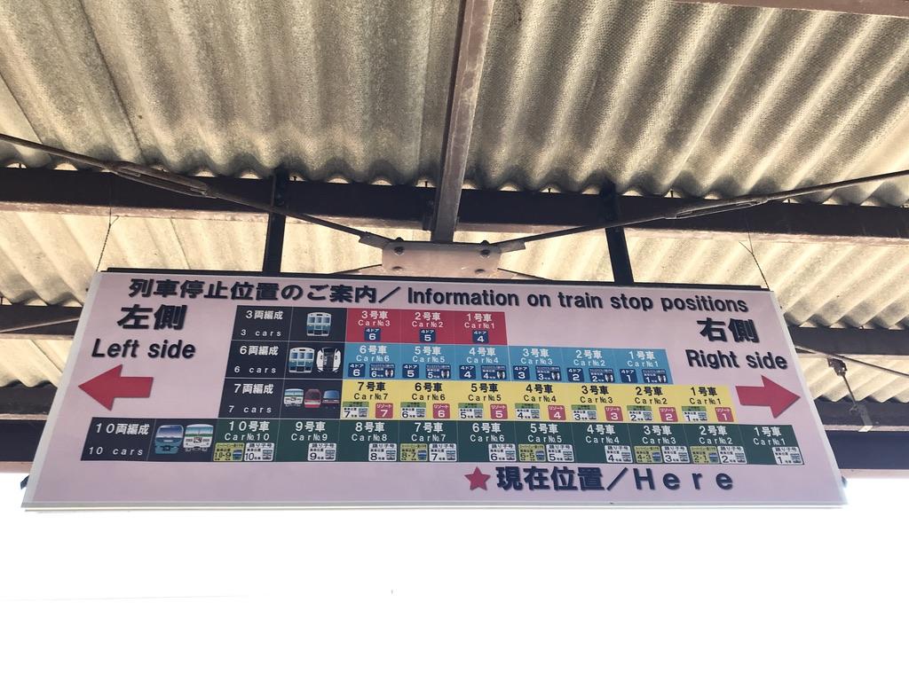 河津駅2番線掲示の列車停止位置案内(2020/2/11)