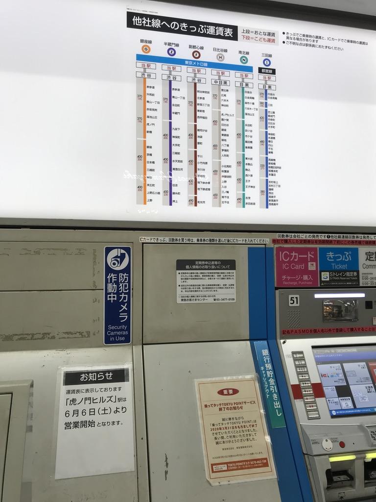東急電鉄武蔵小杉駅南改札付近のきっぷ券売機(2020/6/5)
