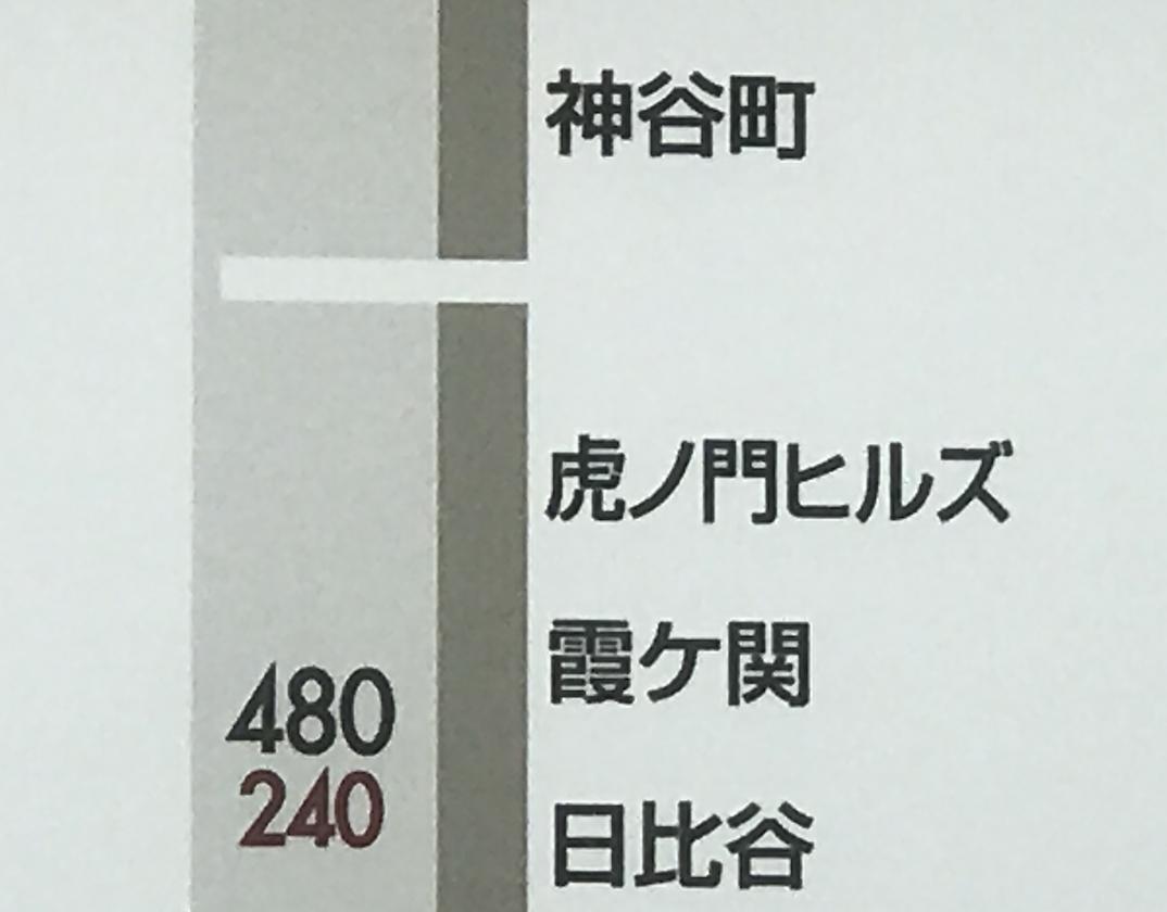 横浜駅の券売機上の運賃表で開業前日の時点で見られた「虎ノ門ヒルズ」(2020/6/5)