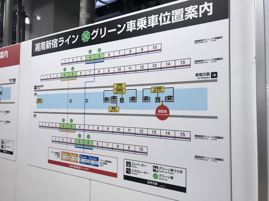 埼京線渋谷駅新ホームの湘南新宿ライングリーン車乗車位置案内(2020/6/20)