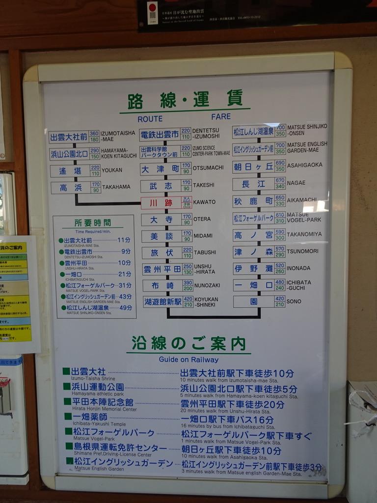 川跡駅駅舎内掲示の「路線・運賃」の図表(2020/2/15)