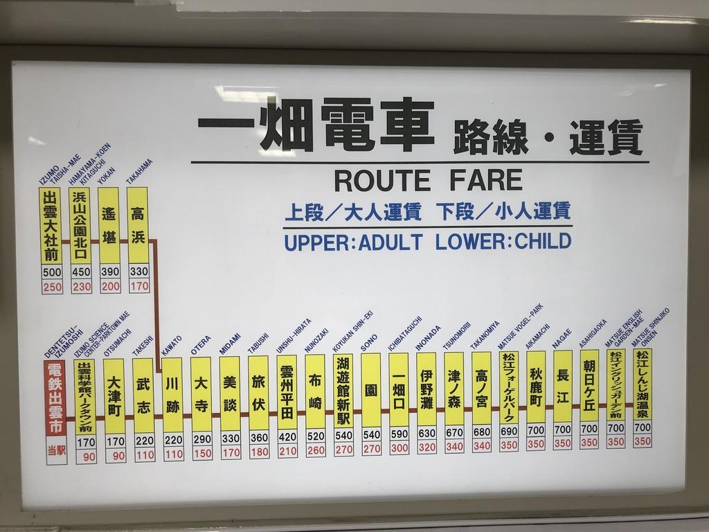 一畑電車の路線・運賃(電鉄出雲市駅の運賃表)(2020/9/11)