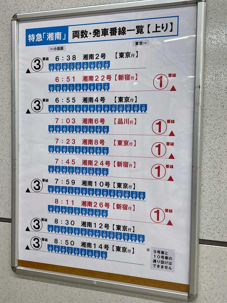 JR藤沢駅コンコース上に掲示された特急湘南号関連の案内(2021/3/15)