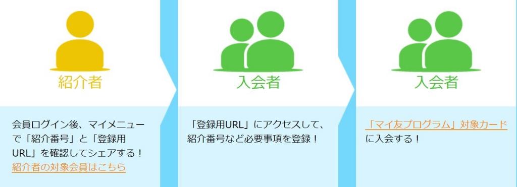 f:id:tyobikun:20170320150129j:plain