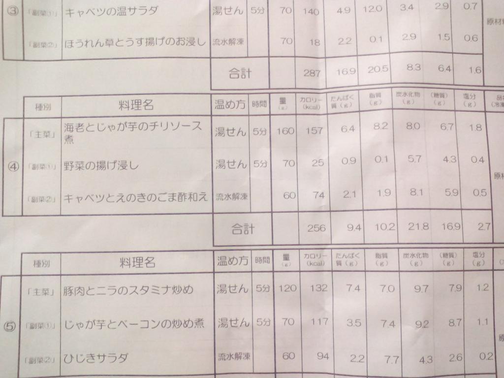 f:id:tyokatsu:20171120230519j:plain