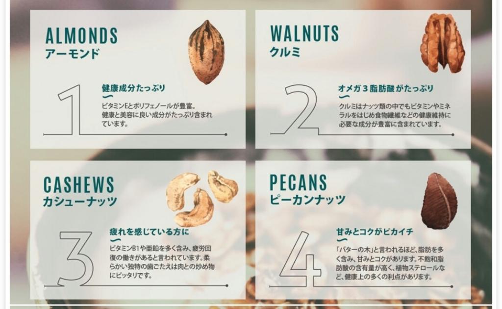 グランナチュレのミックスナッツとドライフルーツ