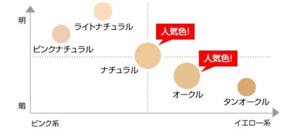 f:id:tyokatsu:20180512215803j:plain