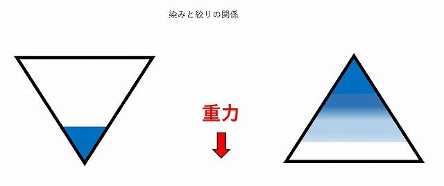 f:id:tyokoripi:20200606231031j:plain