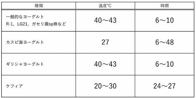 f:id:tyokoripi:20200621113316j:plain