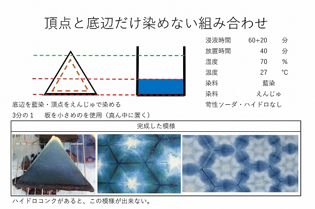 f:id:tyokoripi:20200914130156j:plain
