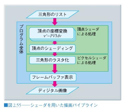 f:id:tyokota_0529:20170610162430p:plain