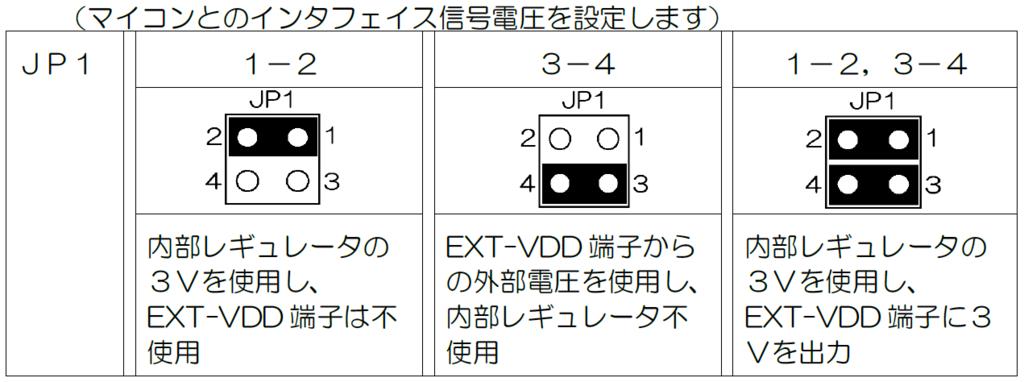 f:id:tyokota_0529:20170620112724p:plain:w500